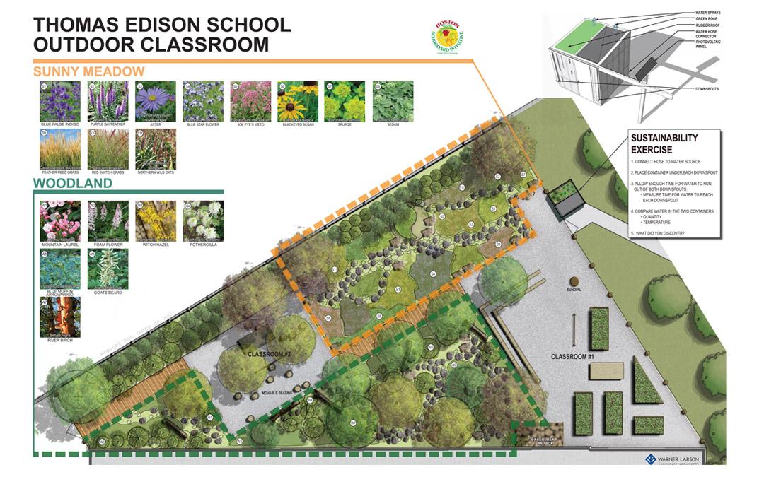 Thomas Edison Schoolyard